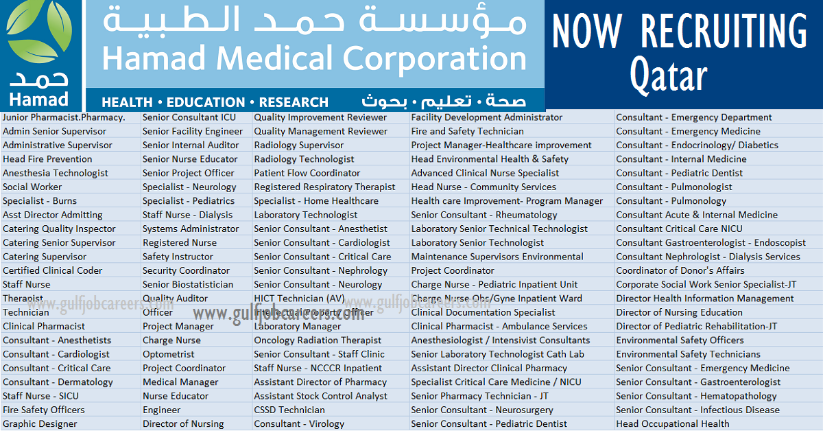 New Job Vacancies At Hamad Medical Corporation Hmc Qatar