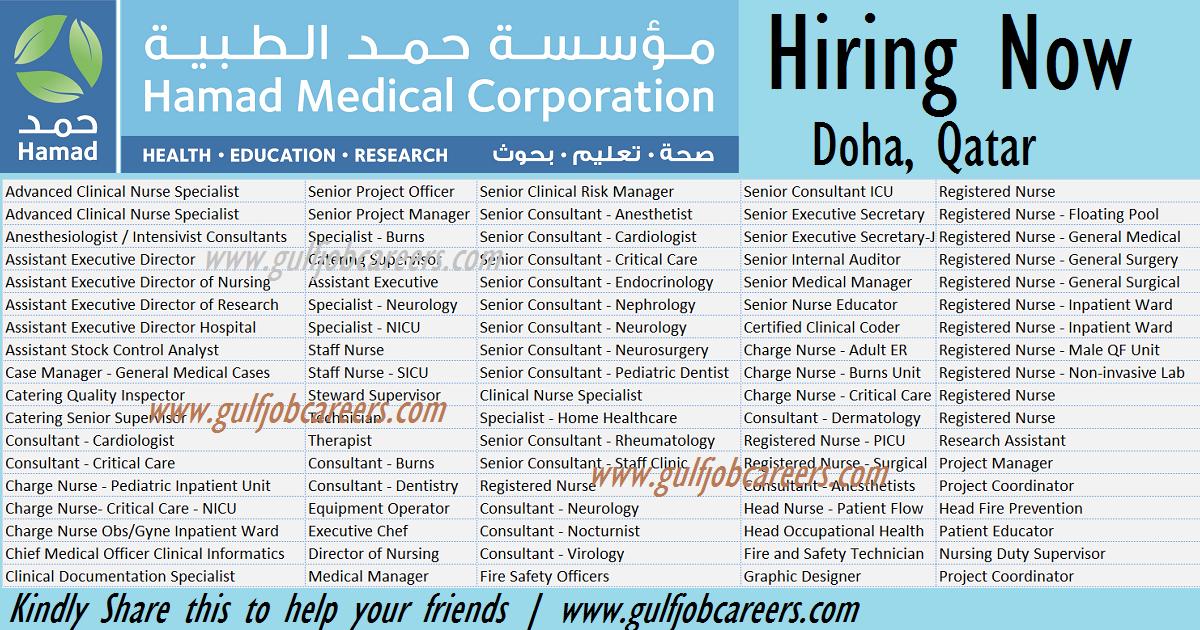 Hamad Medical Corporation (HMC) Qatar Hiring Now