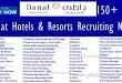 danat-hotels-jobs
