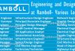 ramboll career-uk