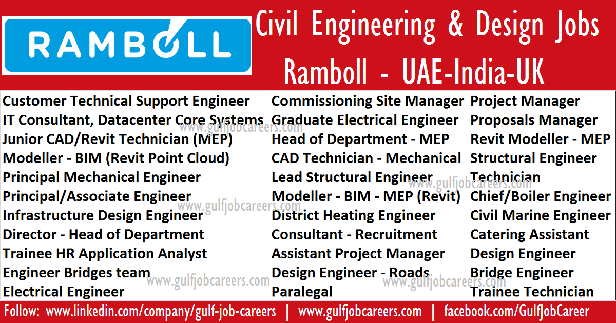 Latest Civil Engineering And Design Jobs At Ramboll Uae